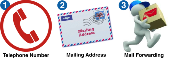 phone and mail forwarding