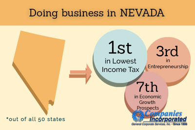 Nevada LLC Advantages