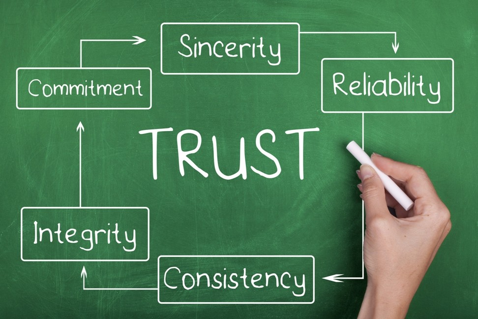 credibility and trust